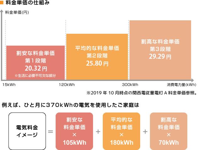 つかっておトクグラフ-02